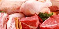 اسعار اللحوم والدواجن والاسماك اليوم | الخميس 30-1-2020 في مصر...اخر تحديث